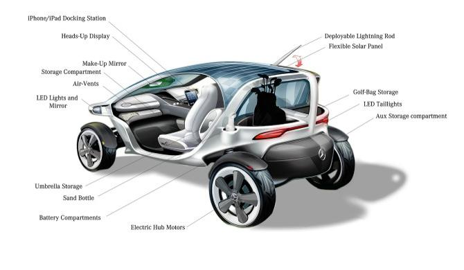 Mercedes-Benz Vision Golf Cart